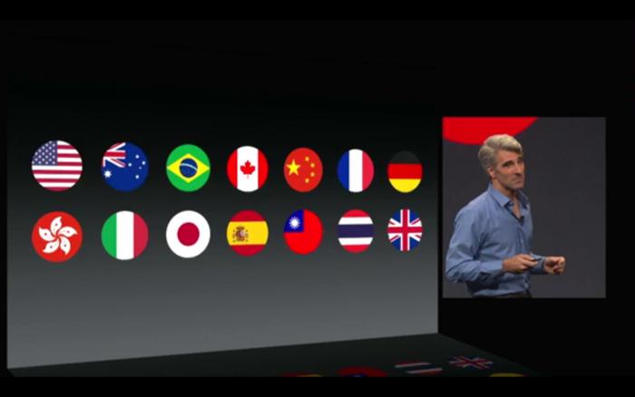 90秒看完 WWDC 2014