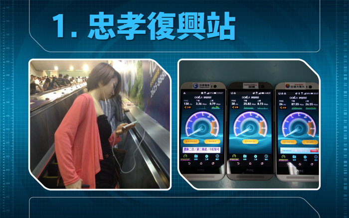 4G速率實測報告