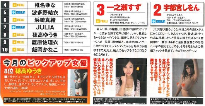 DMM 2014年9月號女優排行 Top 10