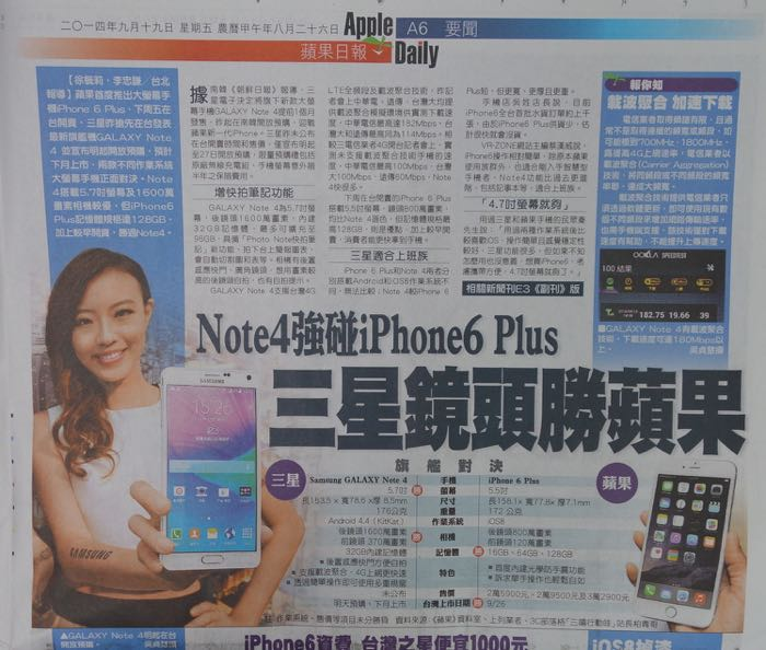 iPhone 6 鏡頭