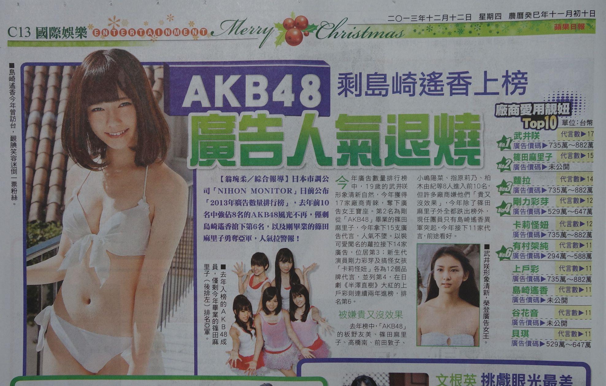 AKB48剩島崎遙香上榜 廣告人氣退燒 20131212