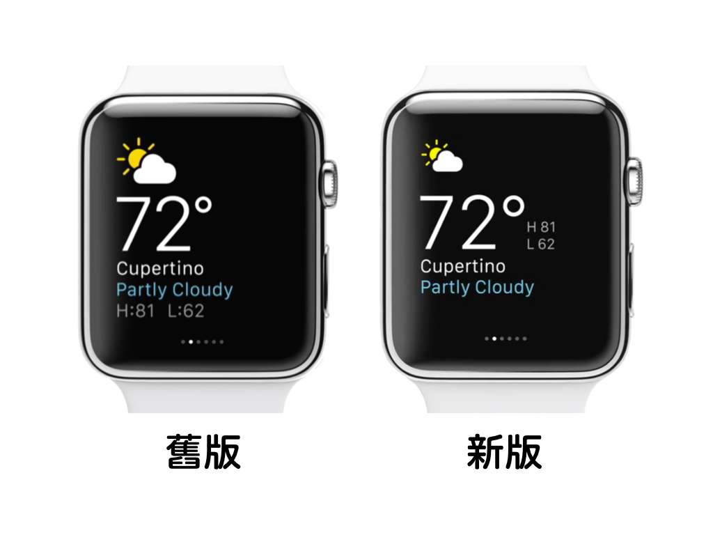 Apple WATCH UI改版