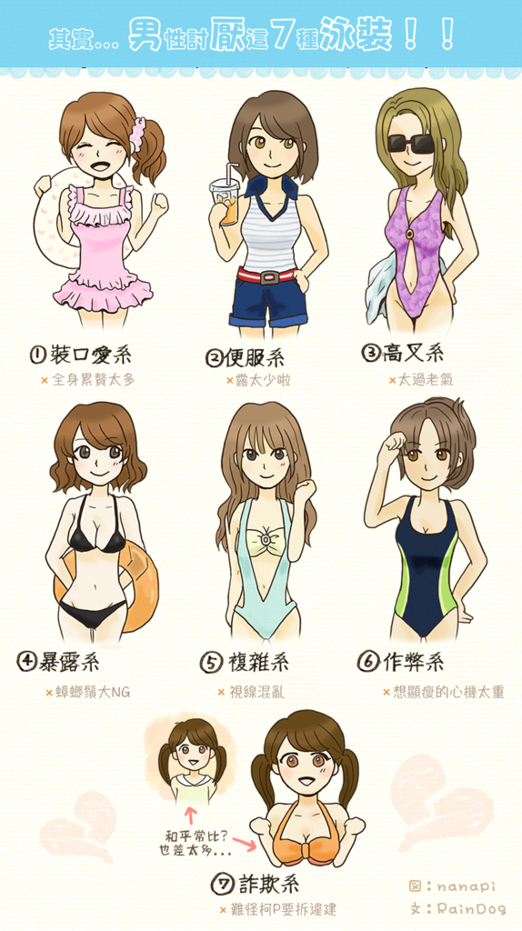 男人討厭的七種泳裝