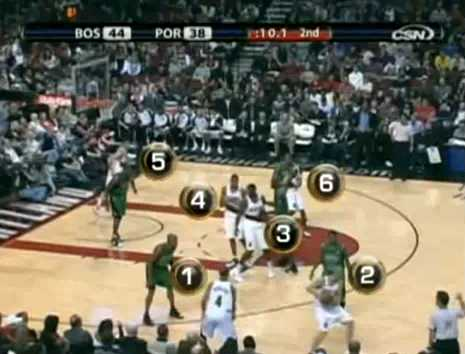 cbd4c8005772ef7fe490a9048dd9ecbe_YouTube - Blazers have 6 players on the court!_1230848436978.jpeg
