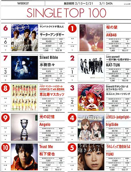 Oricon.jpg