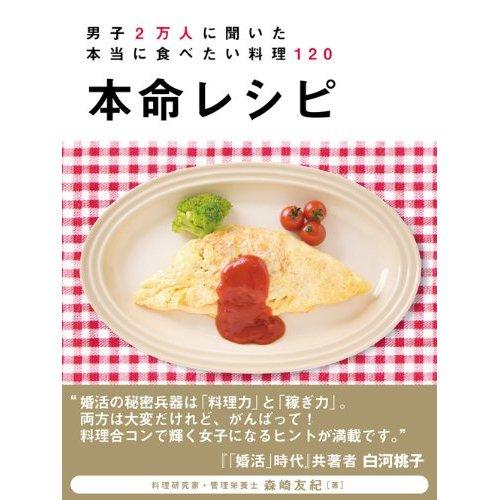 美女食神  森崎友紀 28.jpg