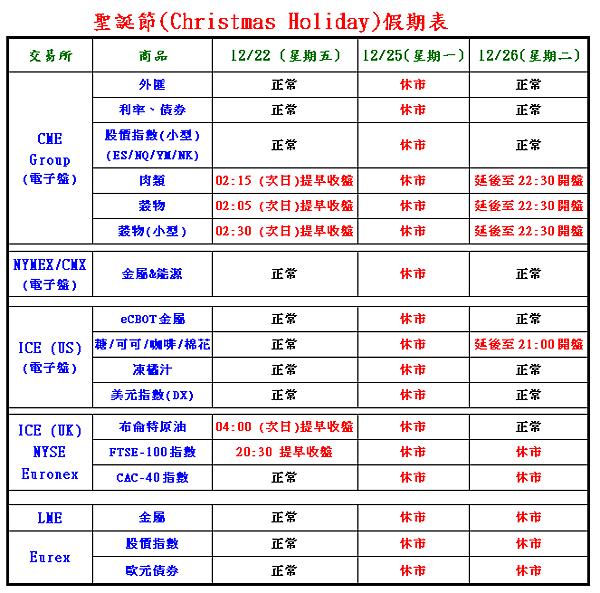 1225 聖誕節假期表@康和期貨簡珮如