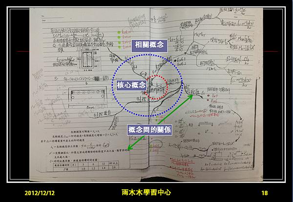 樹相分析試筆記_RC