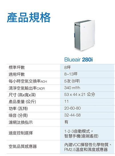 Blueair空氣清淨机 (4).jpg