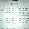 Celsia price.jpg