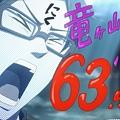 Free!男子游泳部(第二季)