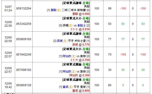英超第十六輪注單01.bmp
