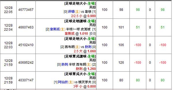 英超第二十輪注單01.bmp
