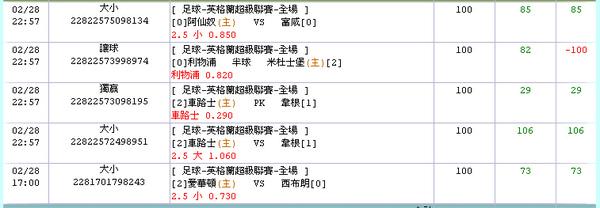 2月28日注單.bmp