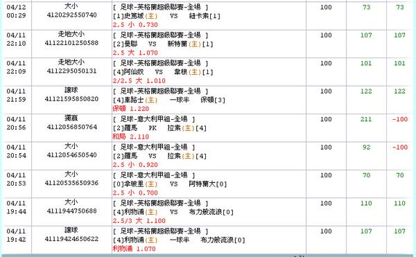 4月1112比賽注單01.bmp