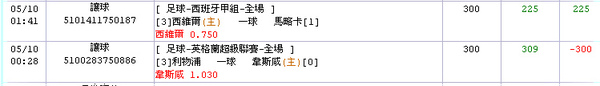 5月0910比賽注單01.bmp