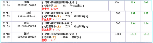 5月0910比賽注單02.bmp
