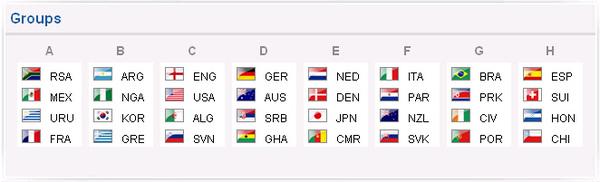 世界杯分組.bmp