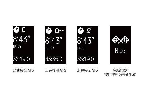 多運動模式GPS-01.jpg