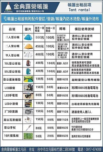 登山裝備清單.JPG