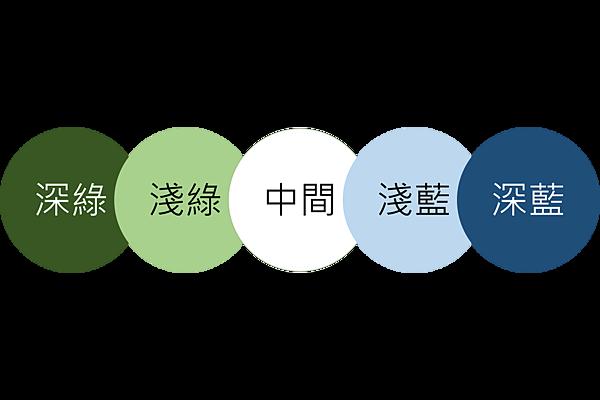 台灣政治市場區隔.png