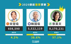 2020總統大選結果.jpg