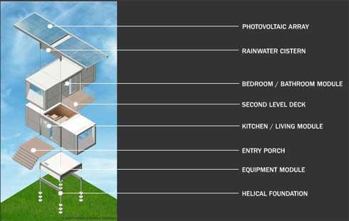 綠建築渡假小屋(Zero House)