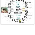 乳齒生長紀錄表1.jpg