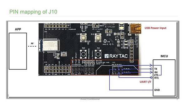 Tutorial 3-MDBT42Q-PAT AT command Demo-5.jpg