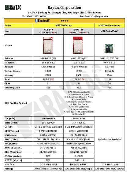 Raytac nRF51822 BLE Module.jpg