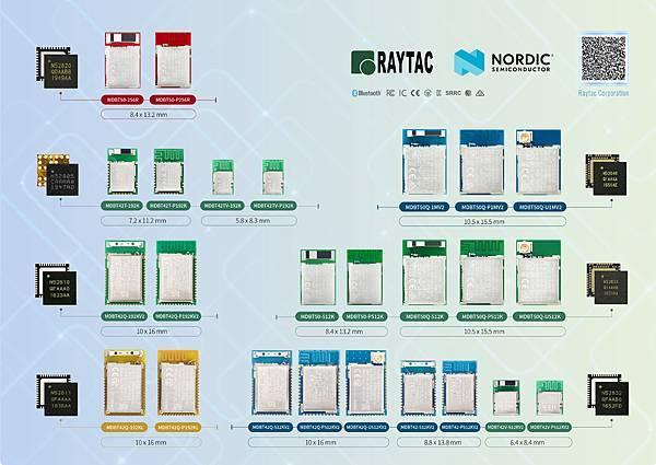 Raytac nRF52 Module Family 2020.jpg