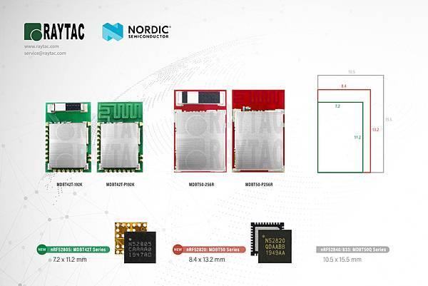 Nordic nRF52805 %26; nREF52820 Module.JPG
