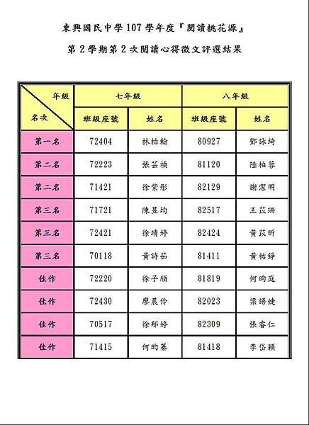 107-2-2心得評選結果.JPG