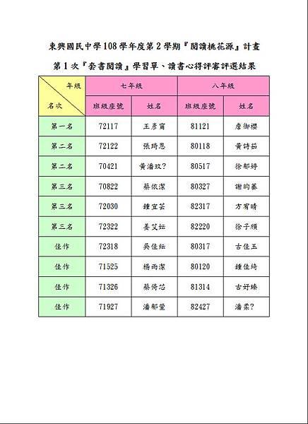 108-2-2評選結果.JPG