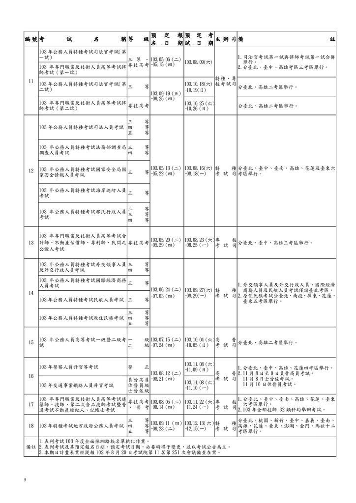 新聞稿附件--103年期日計畫表-page-002