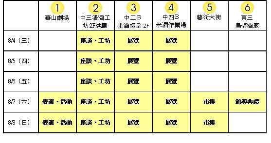 活動屬性暨日程表.JPG
