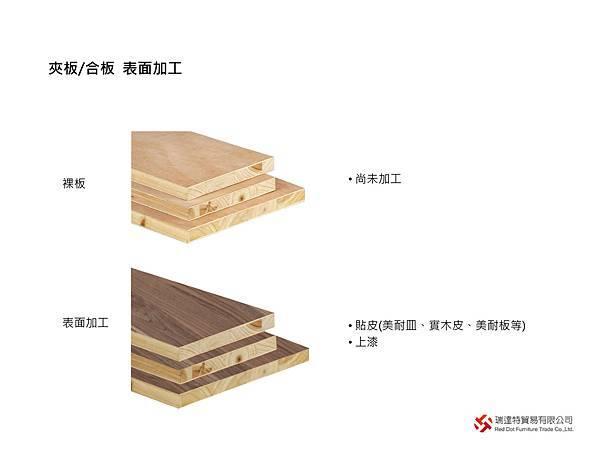 各式板類介紹-5.jpg