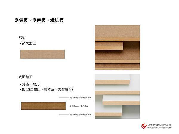 各式板類介紹-11.jpg