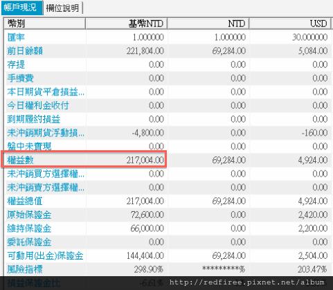 2013-08-02_權益