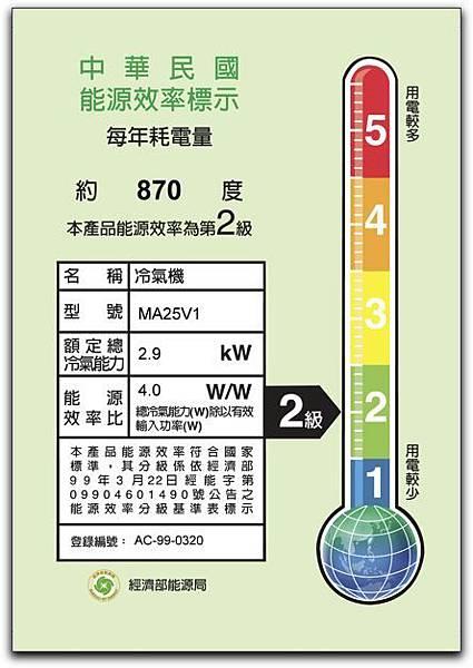 能源效率標示