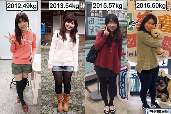 變胖史2012-2016.jpg