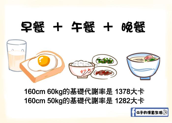 20170213減肥飲食運動23.jpg