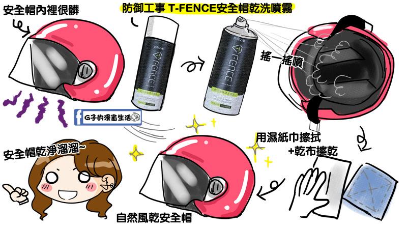 防御工事-安全帽/汽車內裡 乾洗消臭青節慕斯 圖解使用說明