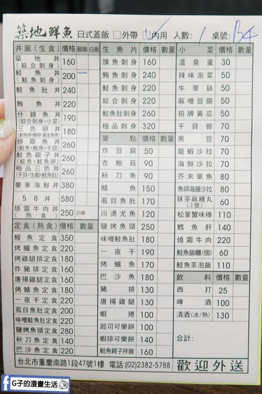 北車築地鮮魚改成築地樂樂町 菜單menu