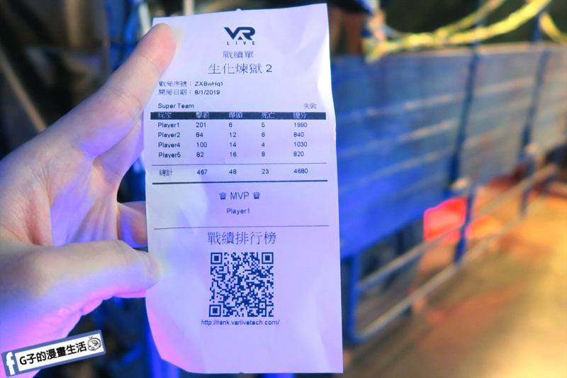 西門町-VAR LIVE VR電競館,生化煉獄/魂飛魄散XG子的漫畫生活 VR心得