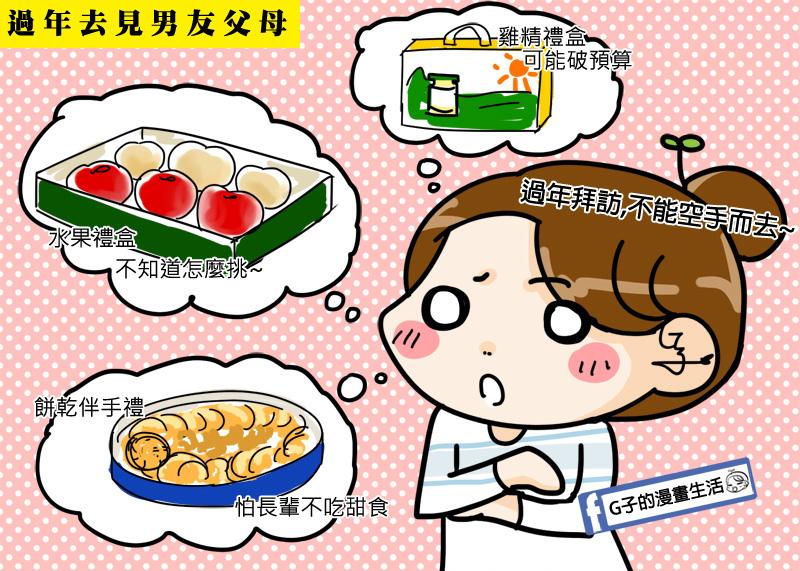 台北農林水果XG子的漫畫生活