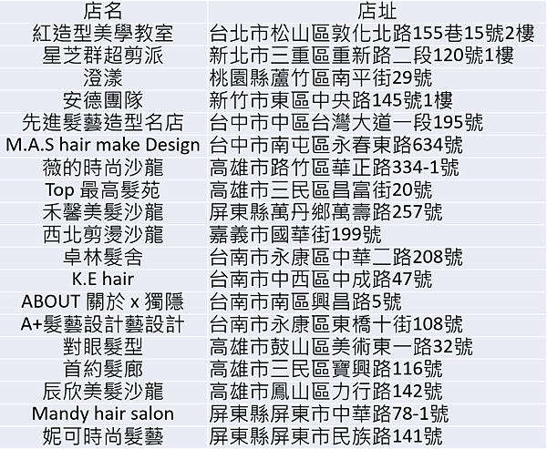 JOICO_Defy Damage 禦髮系列_合作髮廊列表
