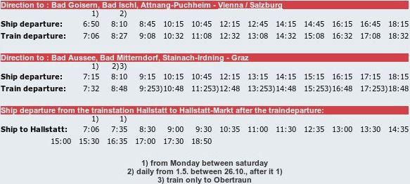 fahrplan_2014_hallstattschifffahrt_en.jpg