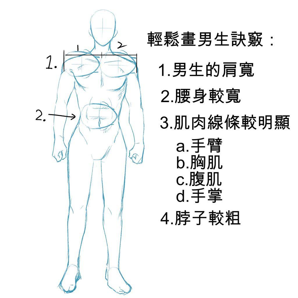 男女生身體畫法2.jpg