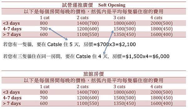 price plan.jpg